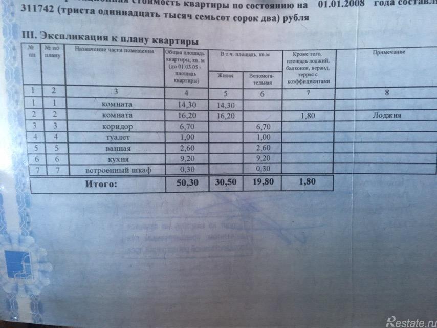 Продать Квартиры вторичка Санкт-Петербург,  Фрунзенский,  Купчино, Балканская М. ул