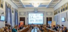 В Петербурге оценили лучшие риэлторские агентства, банки, застройщиков и ЖК