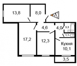 Фото планировки Батарейная гора от КВС. Жилой комплекс