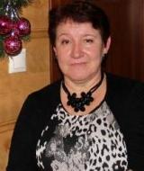 Уварова Марина Викторовна