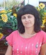 Петляк Виктория Викторовна