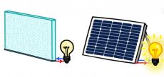 Ученые Петербурга разработали пленку для окон с подзарядкой от солнца