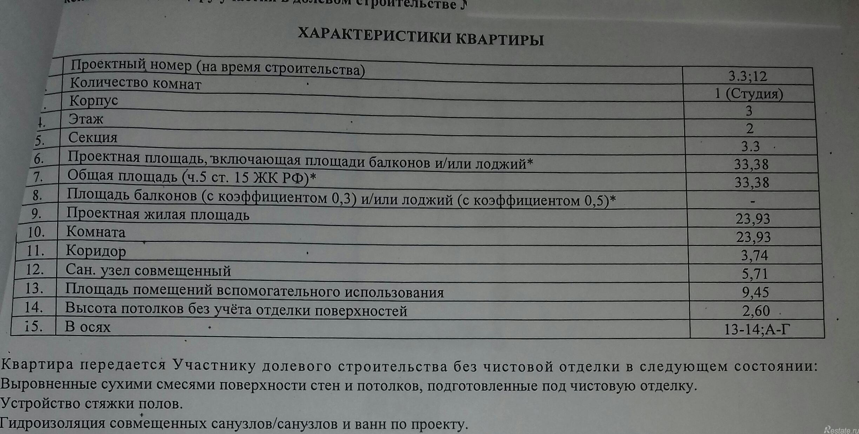 Продать Квартиры в новостройке Санкт-Петербург,  Калининский,  Девяткино, Мурино г., Лаврики (шоссе) ул